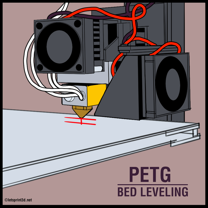 Guide: How to Print with PETG - Let's Print 3D